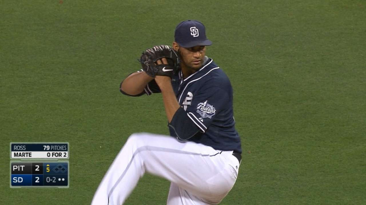 Are we expecting too much from Tyson Ross?