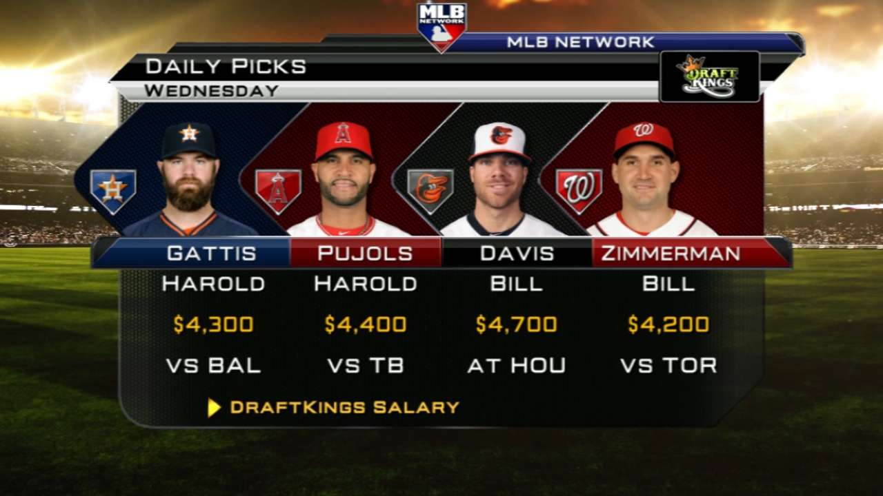 DraftKings picks: Load up on Nats tonight