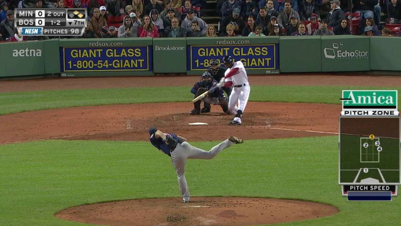 Castillo delivers at opportune time for Sox