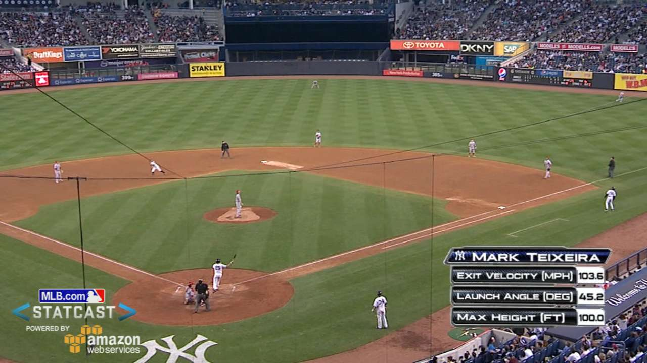 Statcast: Teixeira's home run