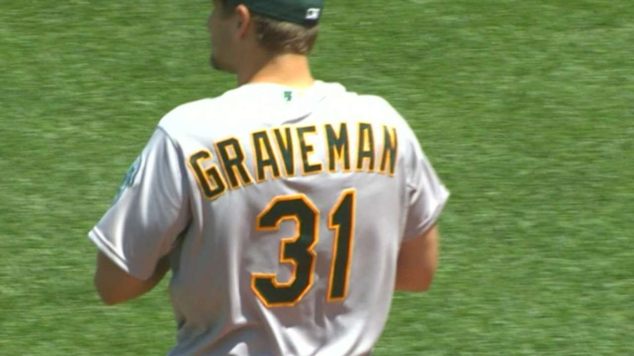 Graveman's strong outing
