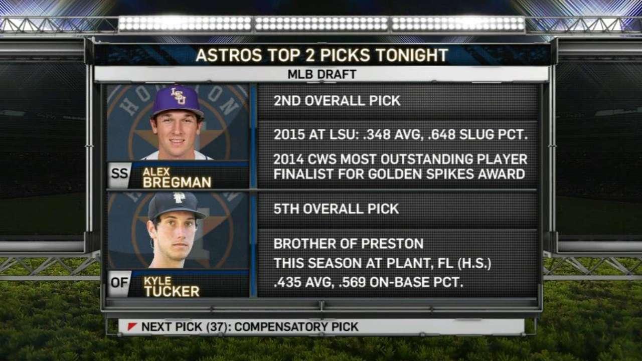 Astros TV on Draft pick Tucker
