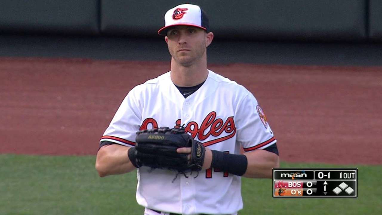 Reimold plays first game with O's since '13