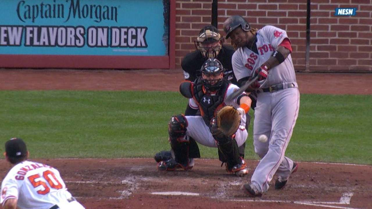 Hanley fouls ball off left knee; X-rays negative