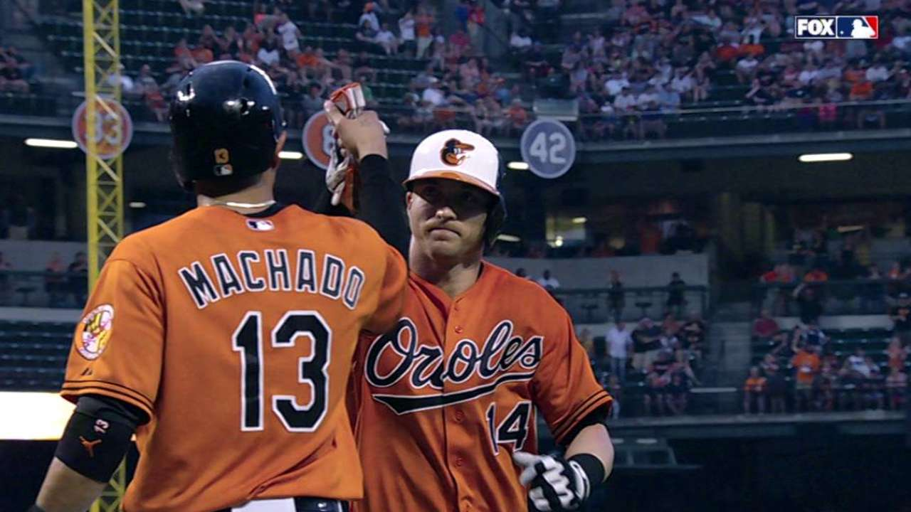 O's breaking out in big way on homestand