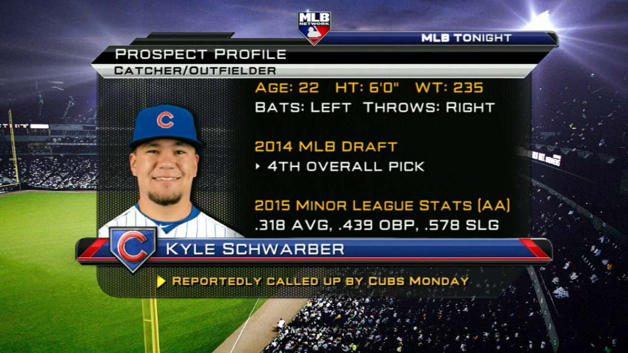 Schwarber gets the call