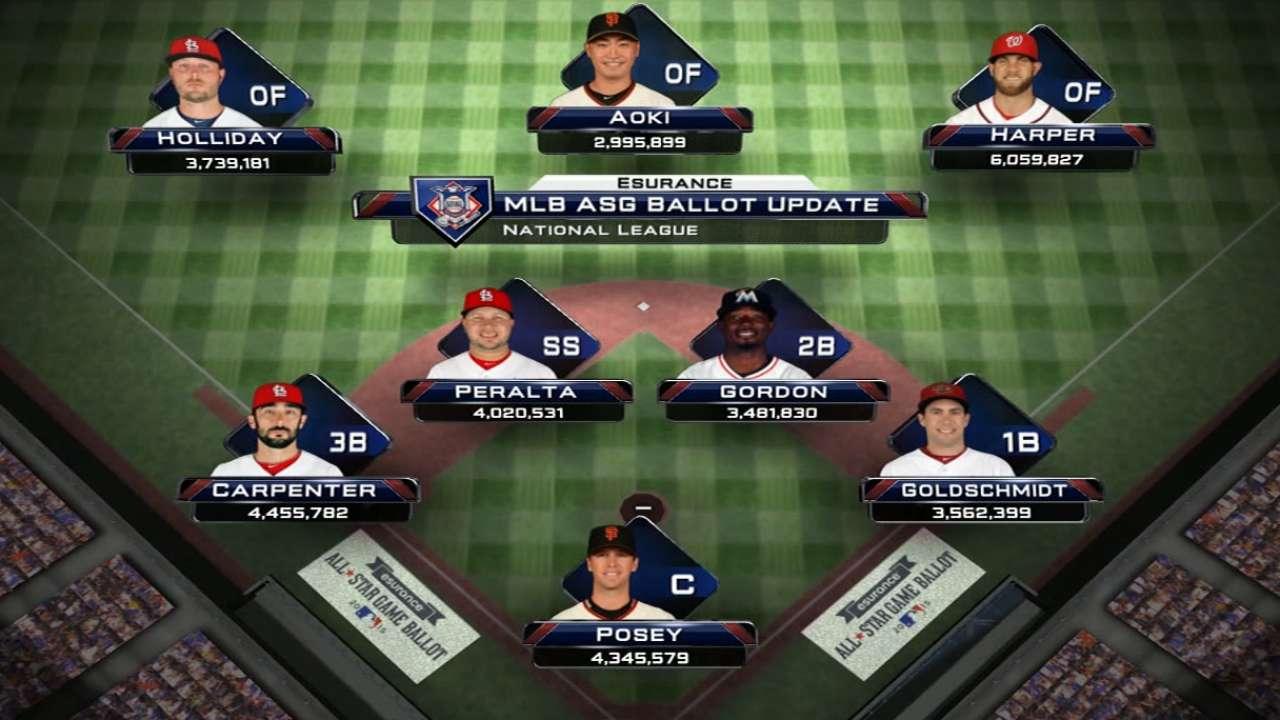 2018 MLB All Star Game Tickets | SeatGeek