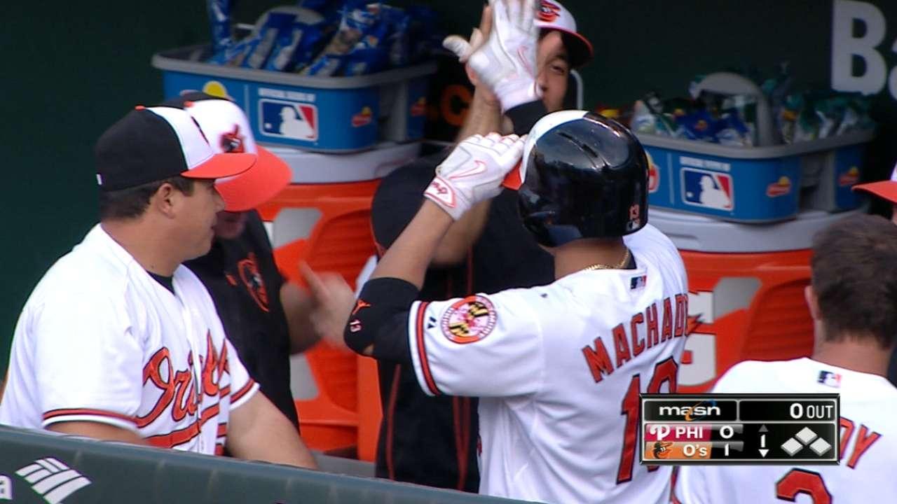 Orioles' six-run 1st inning