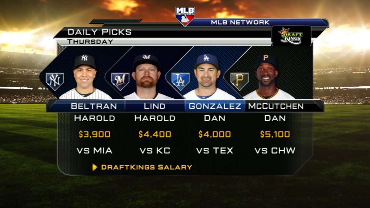 DraftKings picks: Dodgers in line for big night