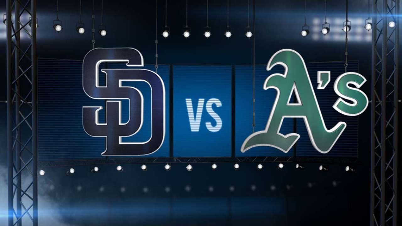ICYMI: Padres, Kennedy win to split series