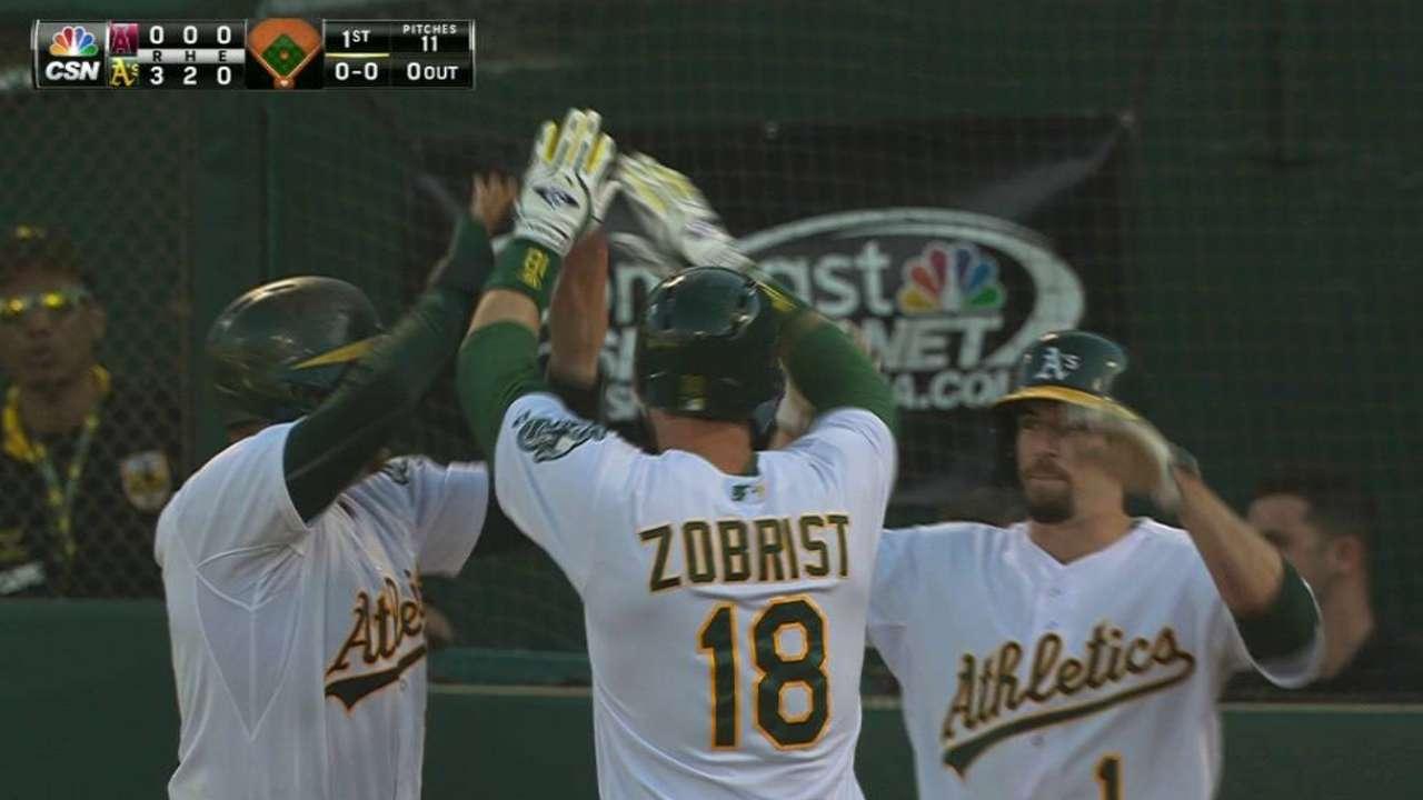Zobrist's three-run homer