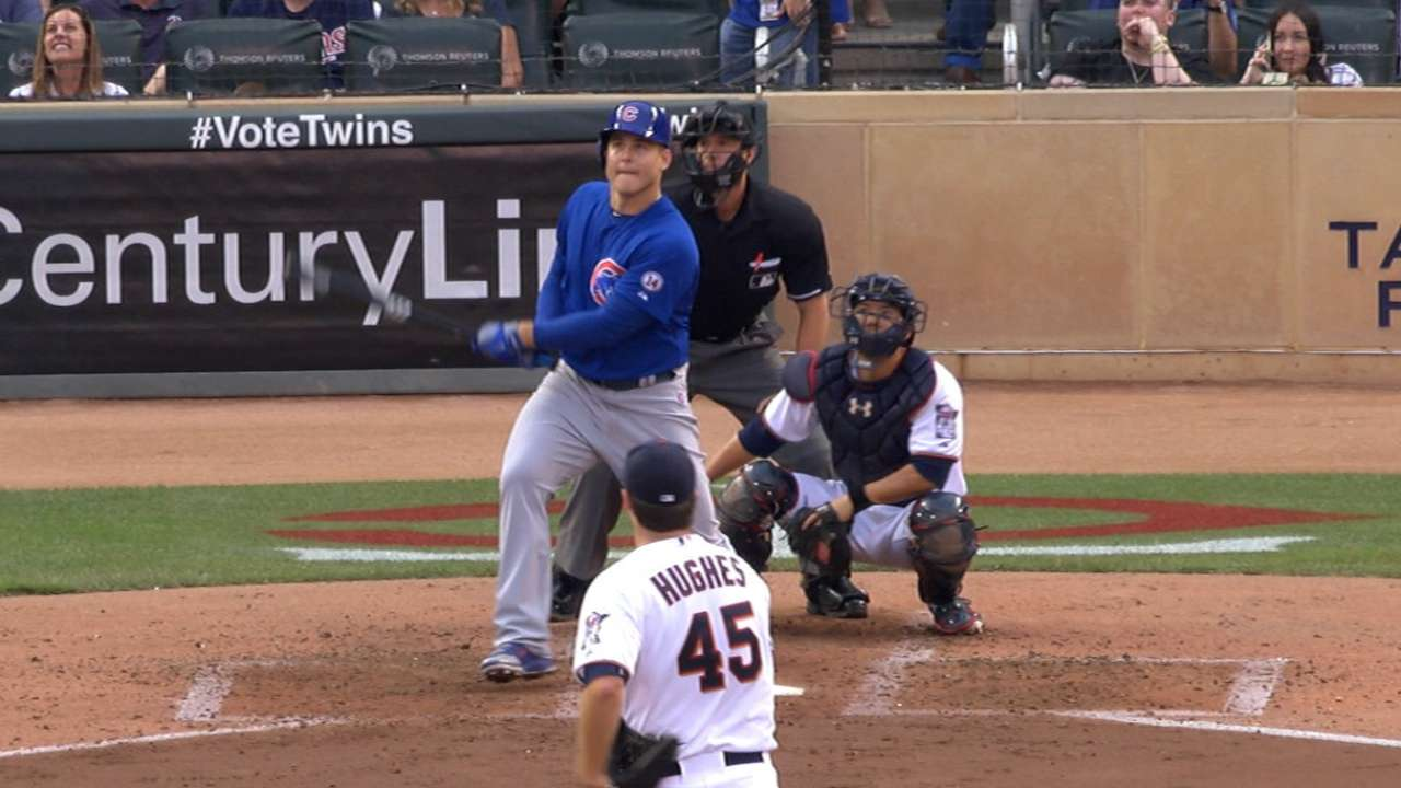 Rizzo among Cubs hoping for ASG selection