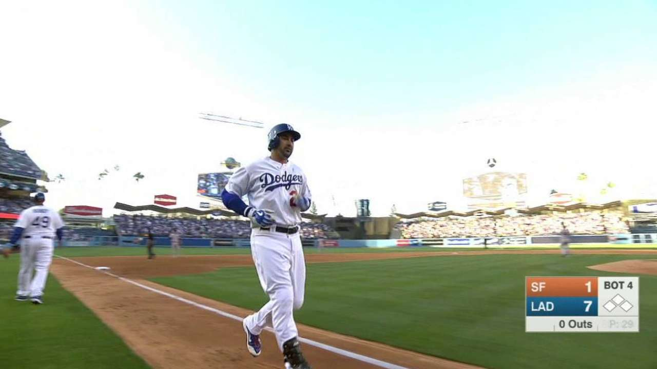 Dodgers shake off slumps in rout of Giants