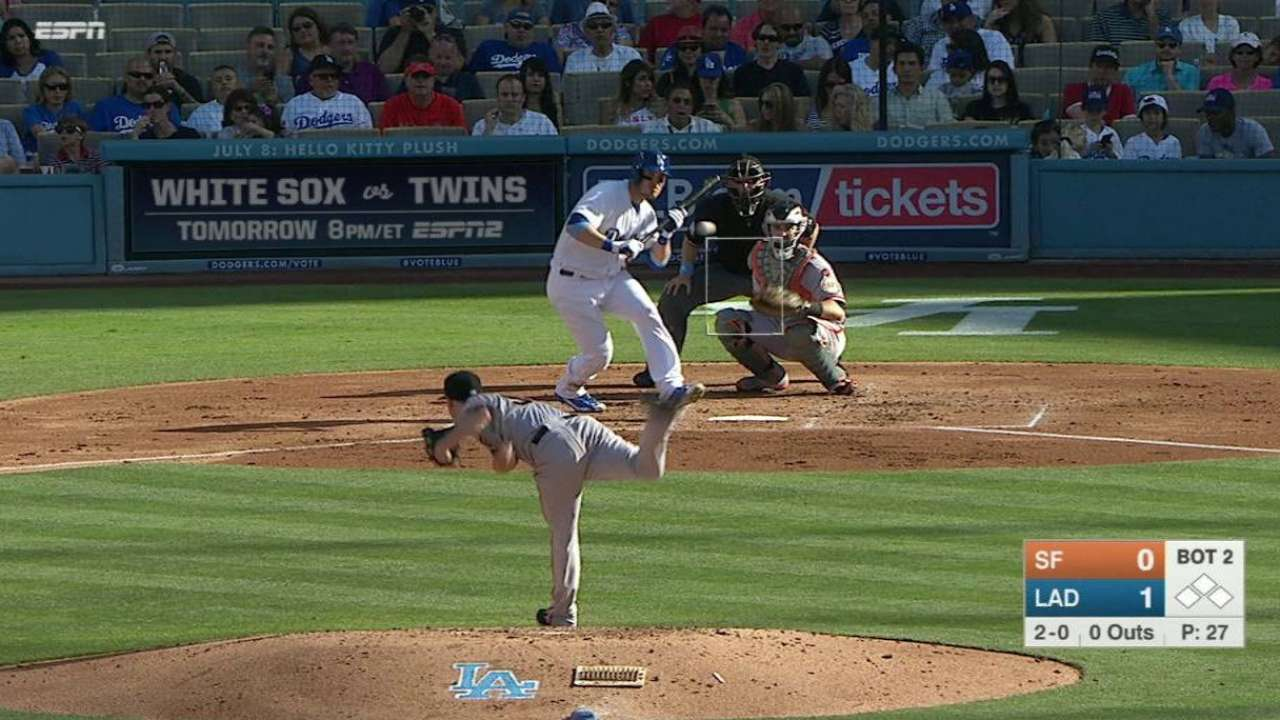 Grandal does things big and small for Dodgers