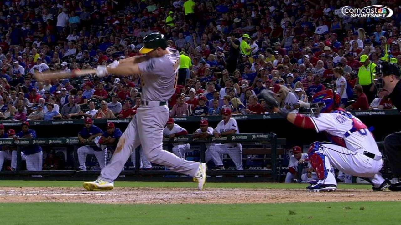 A's offense stays hot to down Rangers
