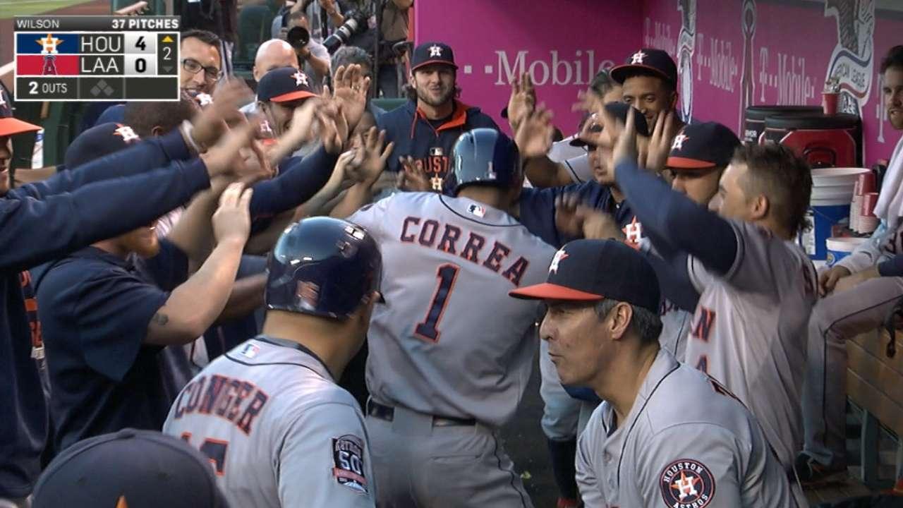 Correa continues meteoric rise