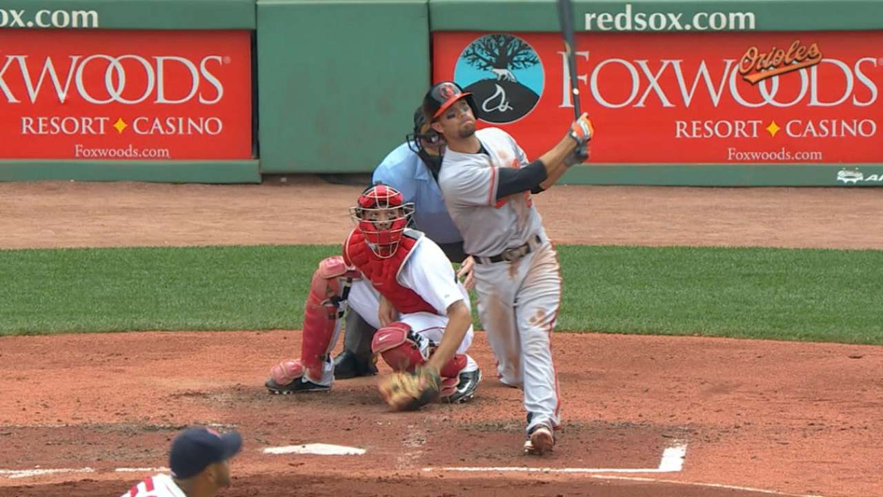 Six-run barrage helps O's hold on at Fenway