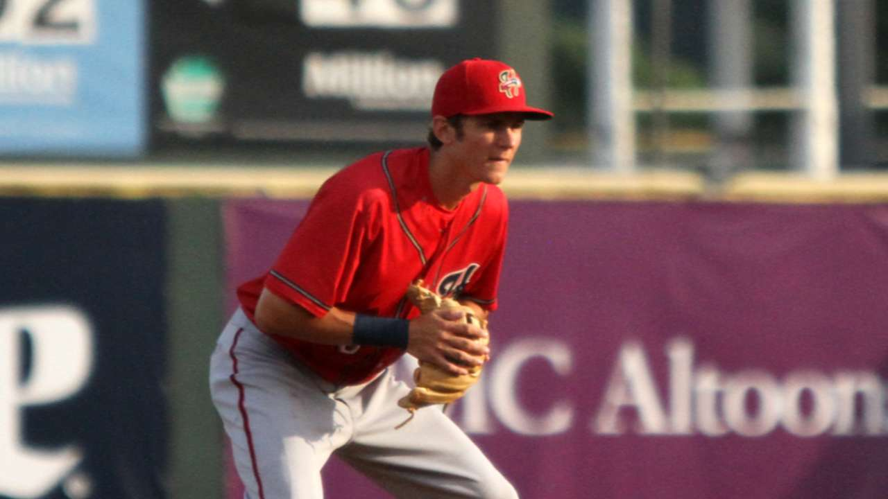 Kemp, Appel named to Futures Game