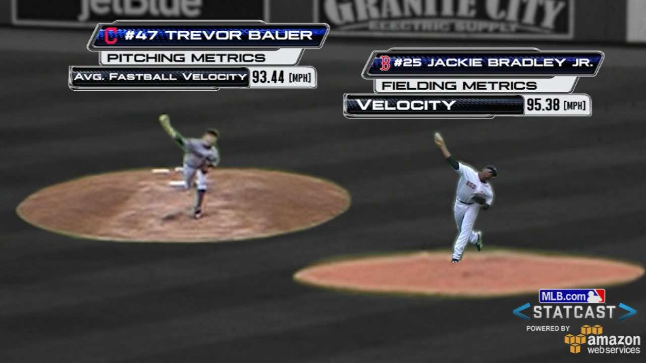 MLB Tonight: Bradley Jr.'s throw