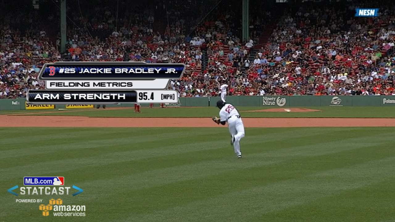 Statcast shows why you don't run on Bradley