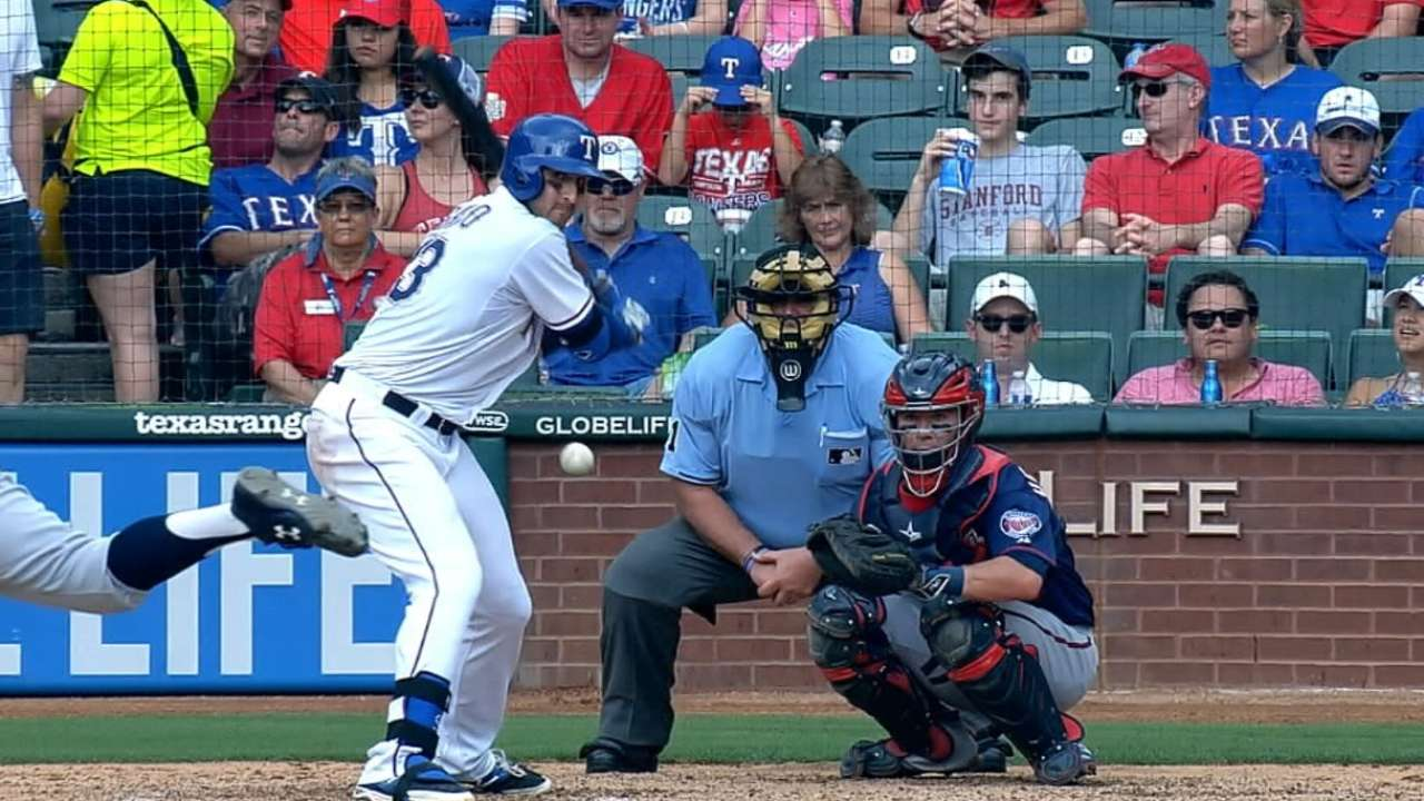 Scouting profile: Joey Gallo