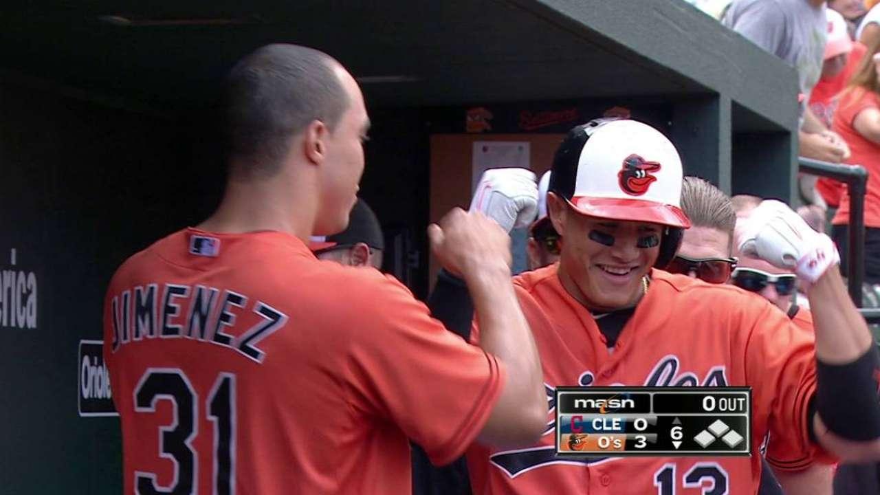 Jimenez, O's blank Indians in twin-bill opener