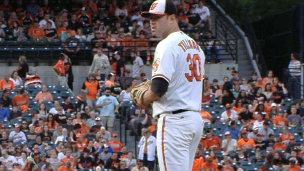 Tillman's scoreless start