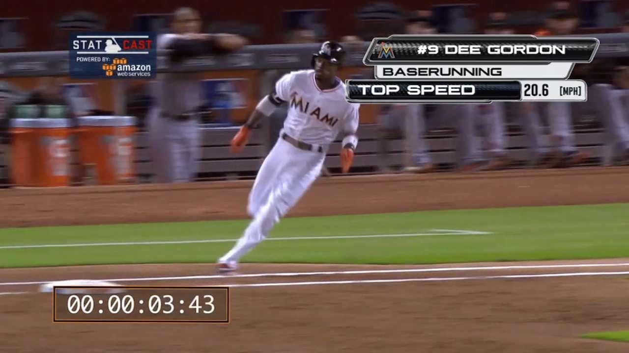 MLB Now: Statcast tracks Gordon