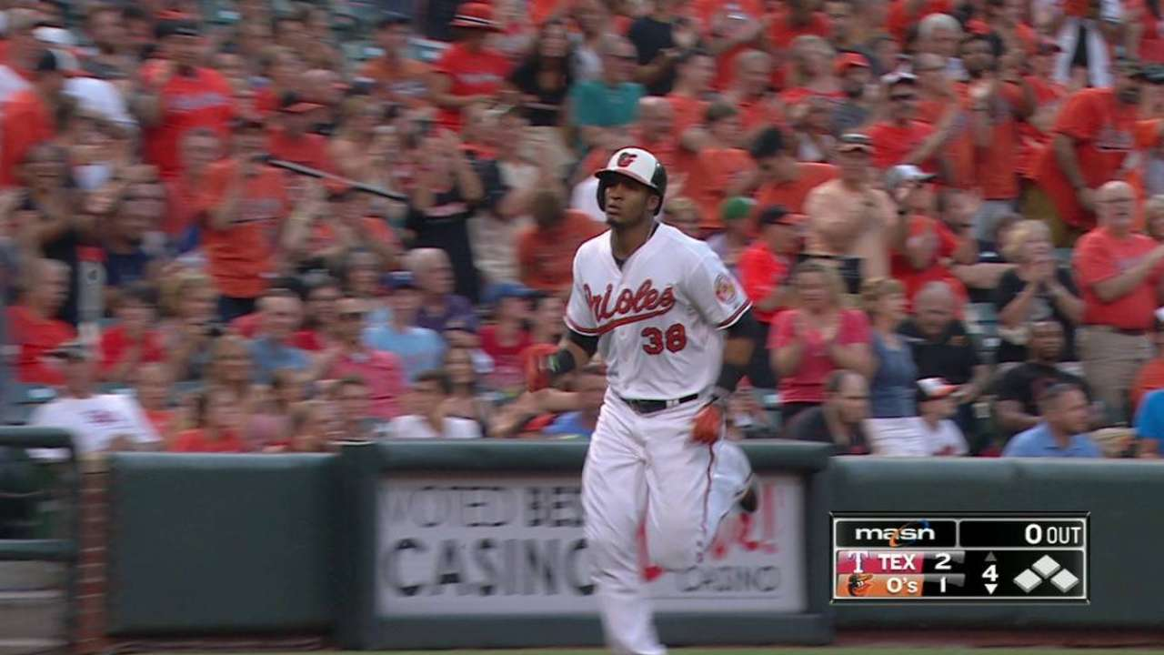 Showalter puts Paredes in right field