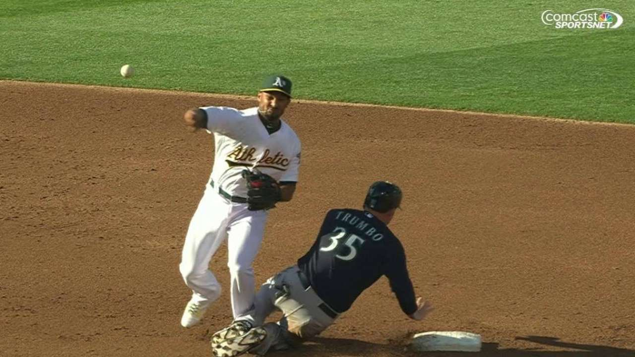 Vogt starts nifty double play