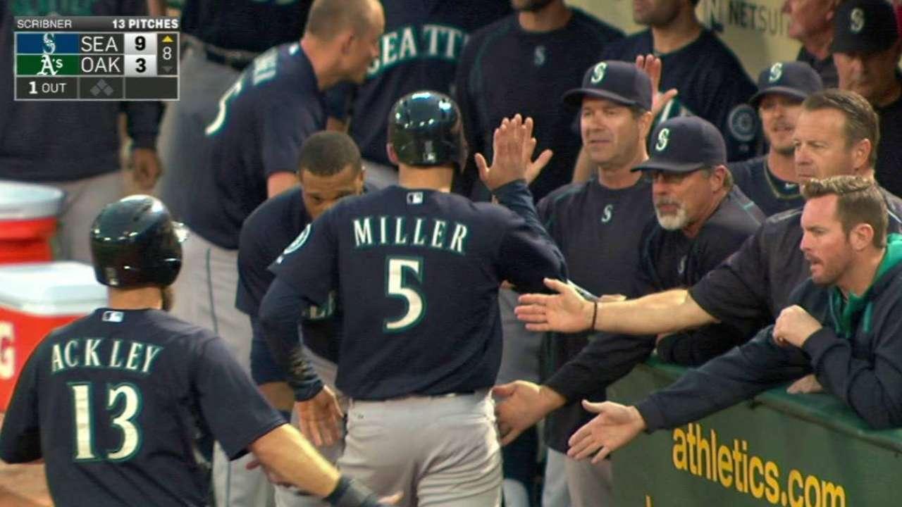 Miller's two-run shot