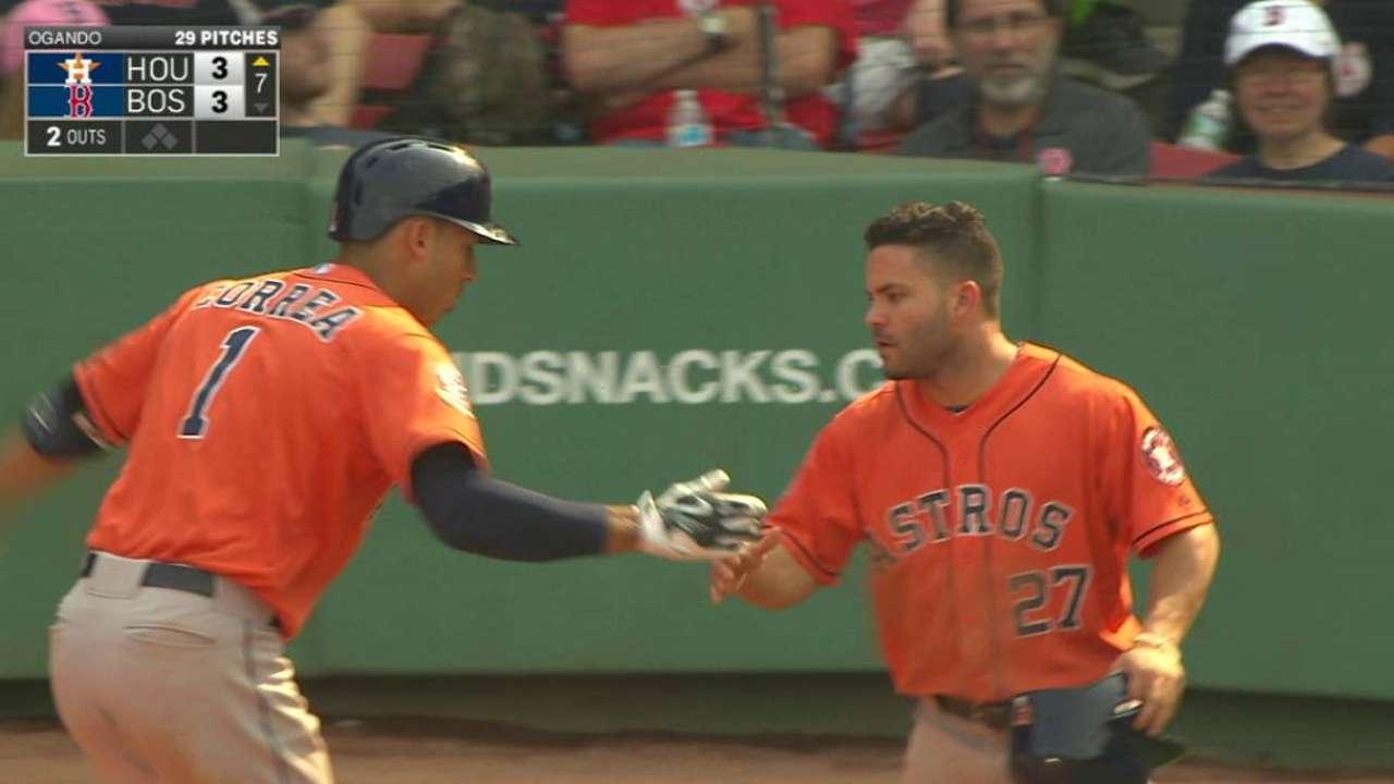 Correa's two-run shot