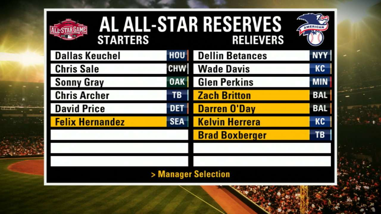 AL pitching reserves announced