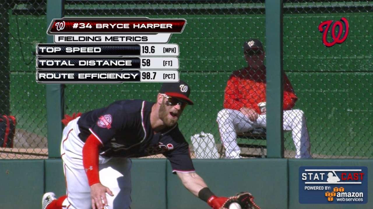 Harper, Ramos named Gold Glove finalists