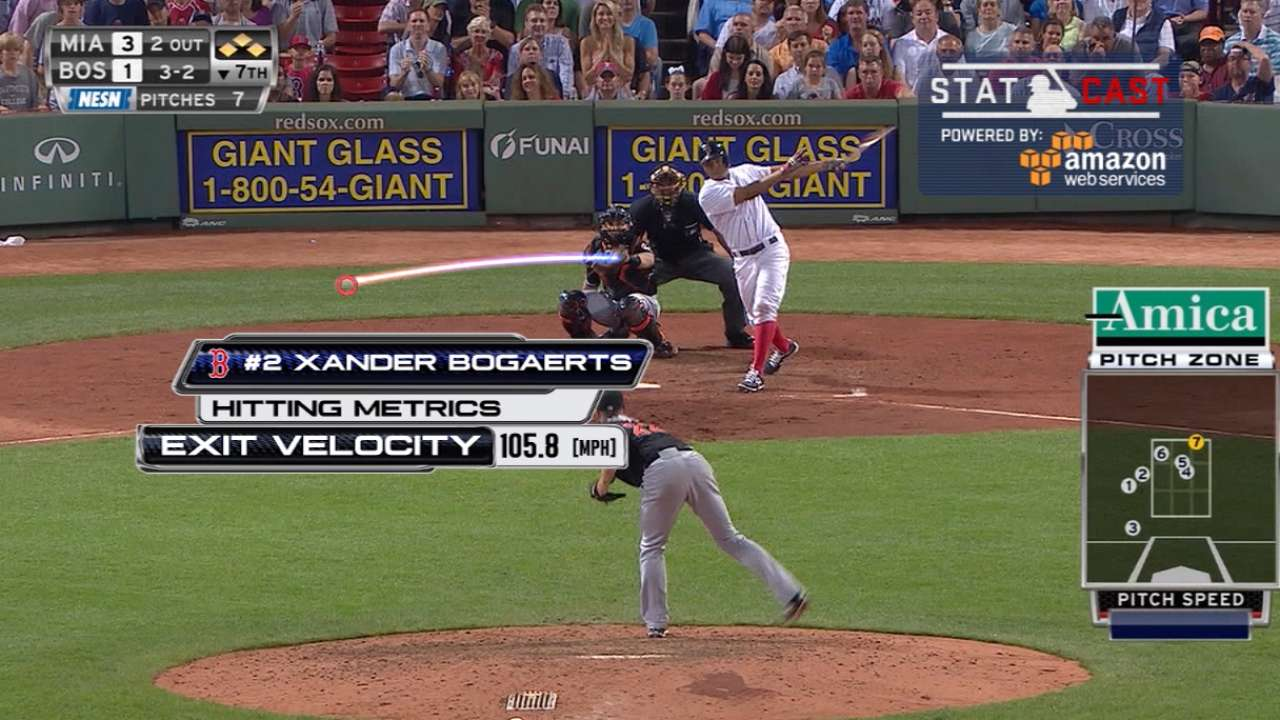Bogaerts hits rare 3-run 1B on nasty pitch