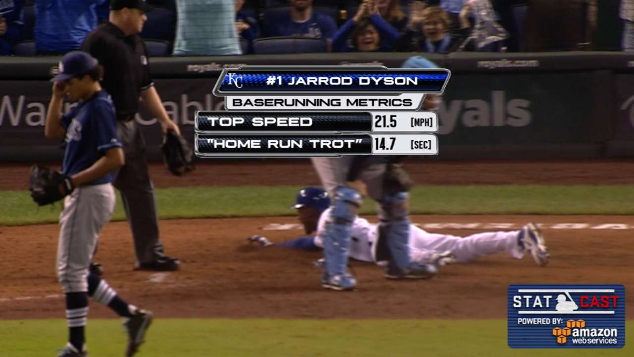 Dyson fills in with inside-the-park HR, double play