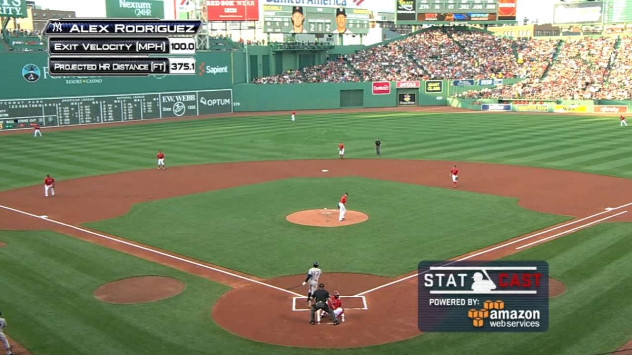 Statcast: A-Rod's solo home run