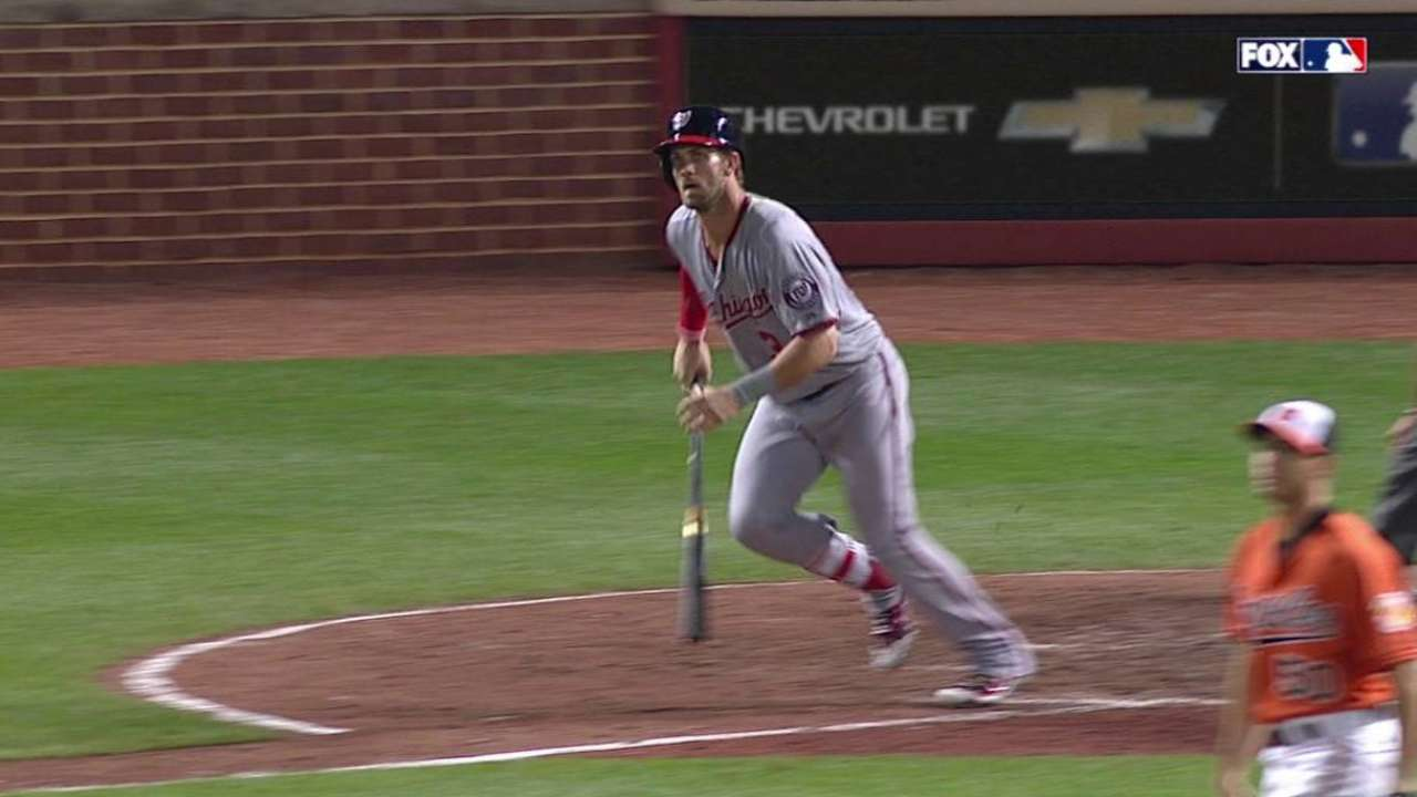 Harper's 26th homer of 2015