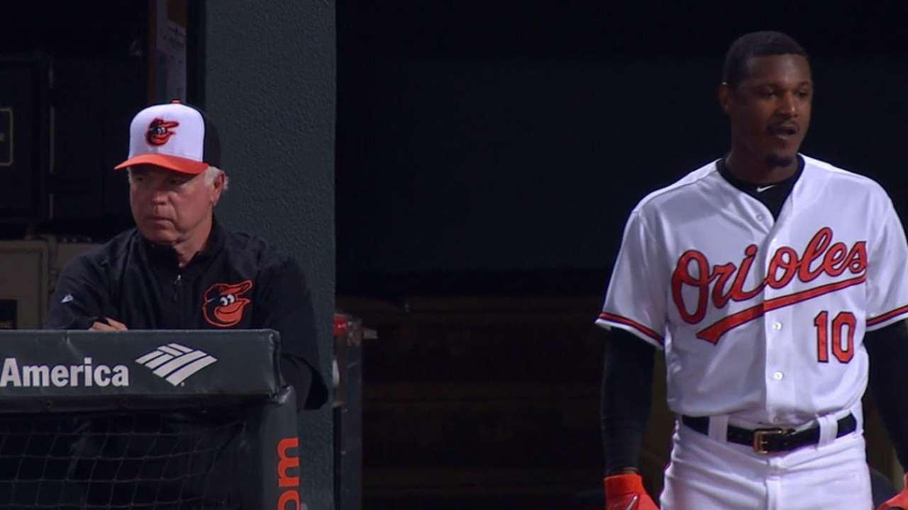 MLBN Presents Buck Showalter