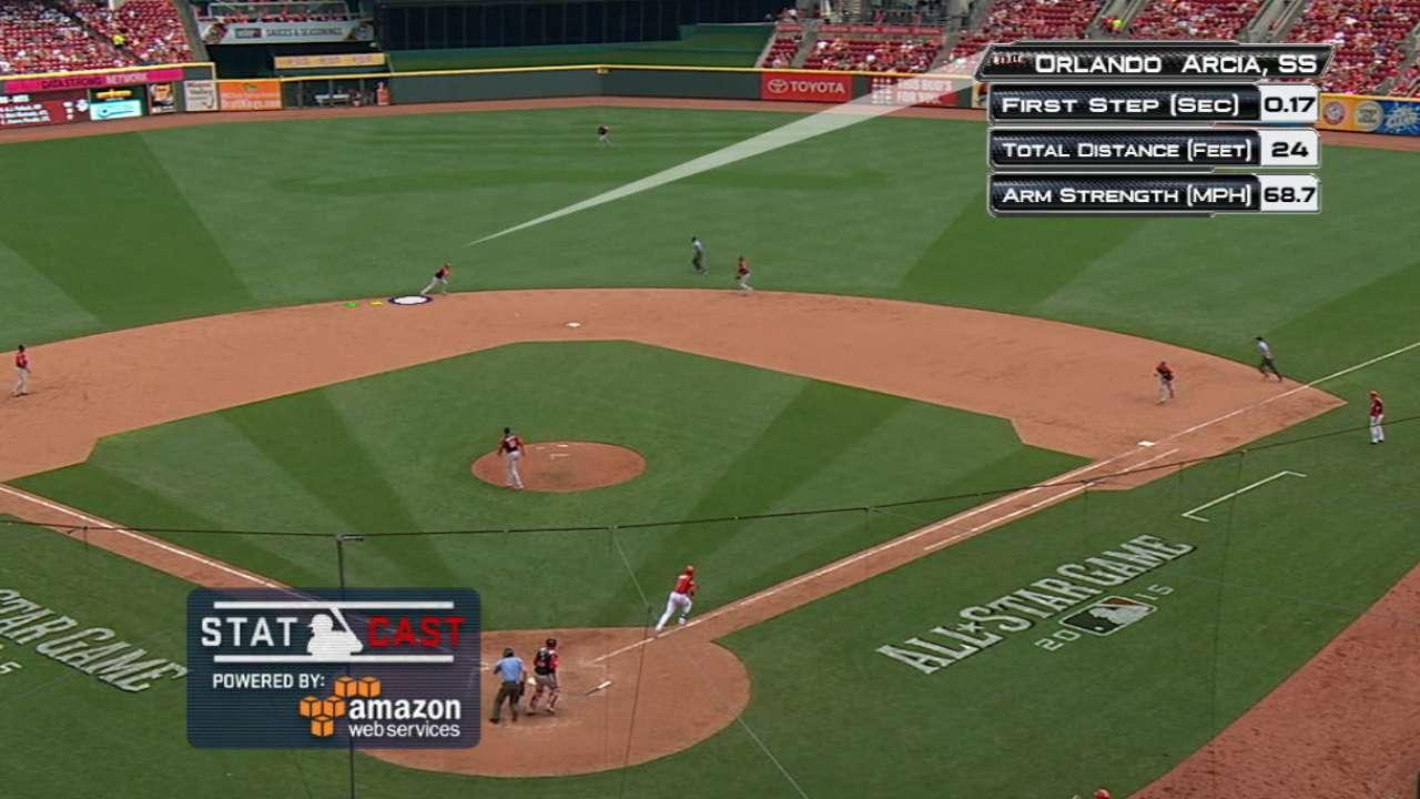 Statcast: Arcia's spinning throw