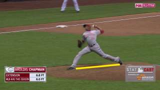 2015 ASG: Statcast tracks Chapman's extension