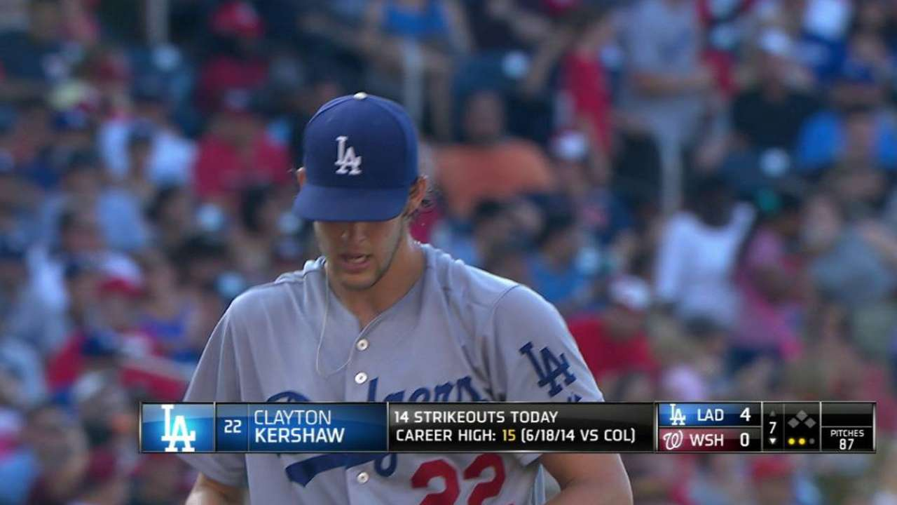14-K gold: Kershaw dazzles in DC