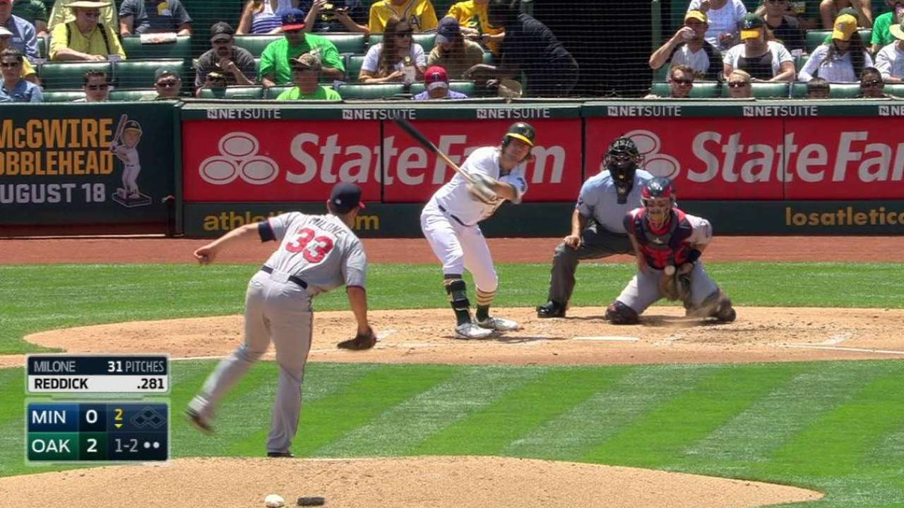 Milone hits speed bump in return to Oakland