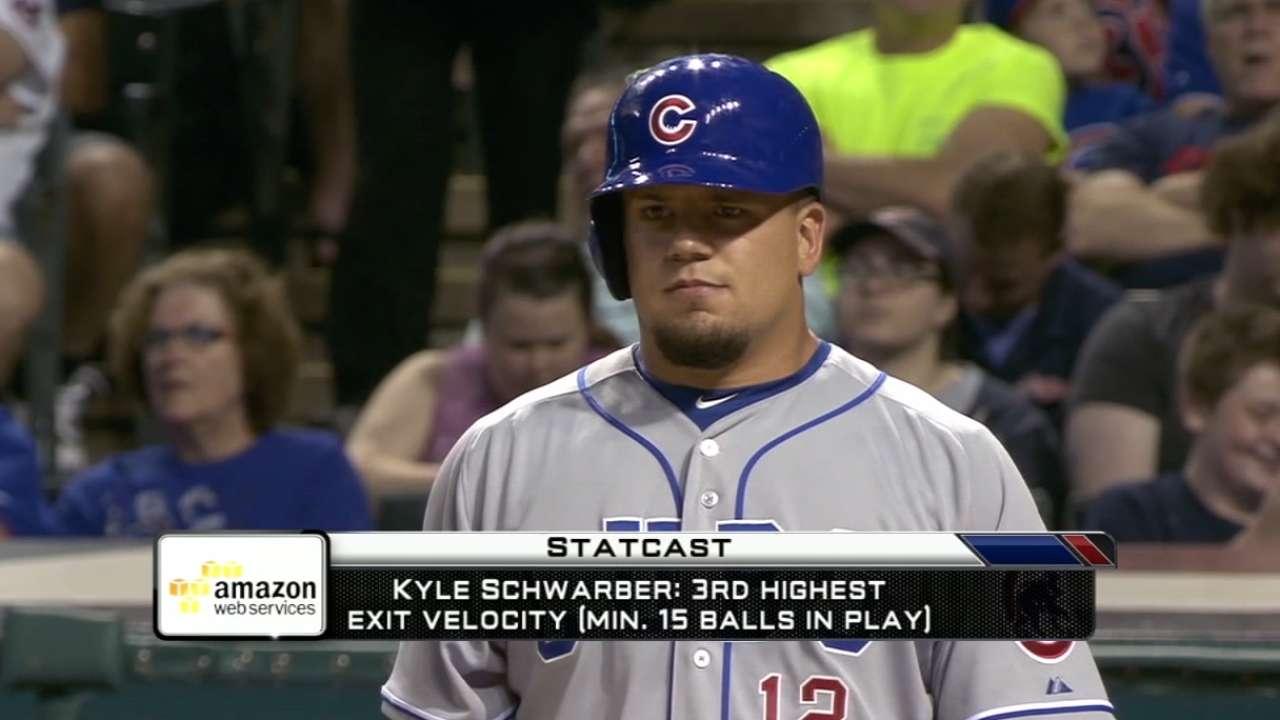 Statcast on Kyle Schwarber