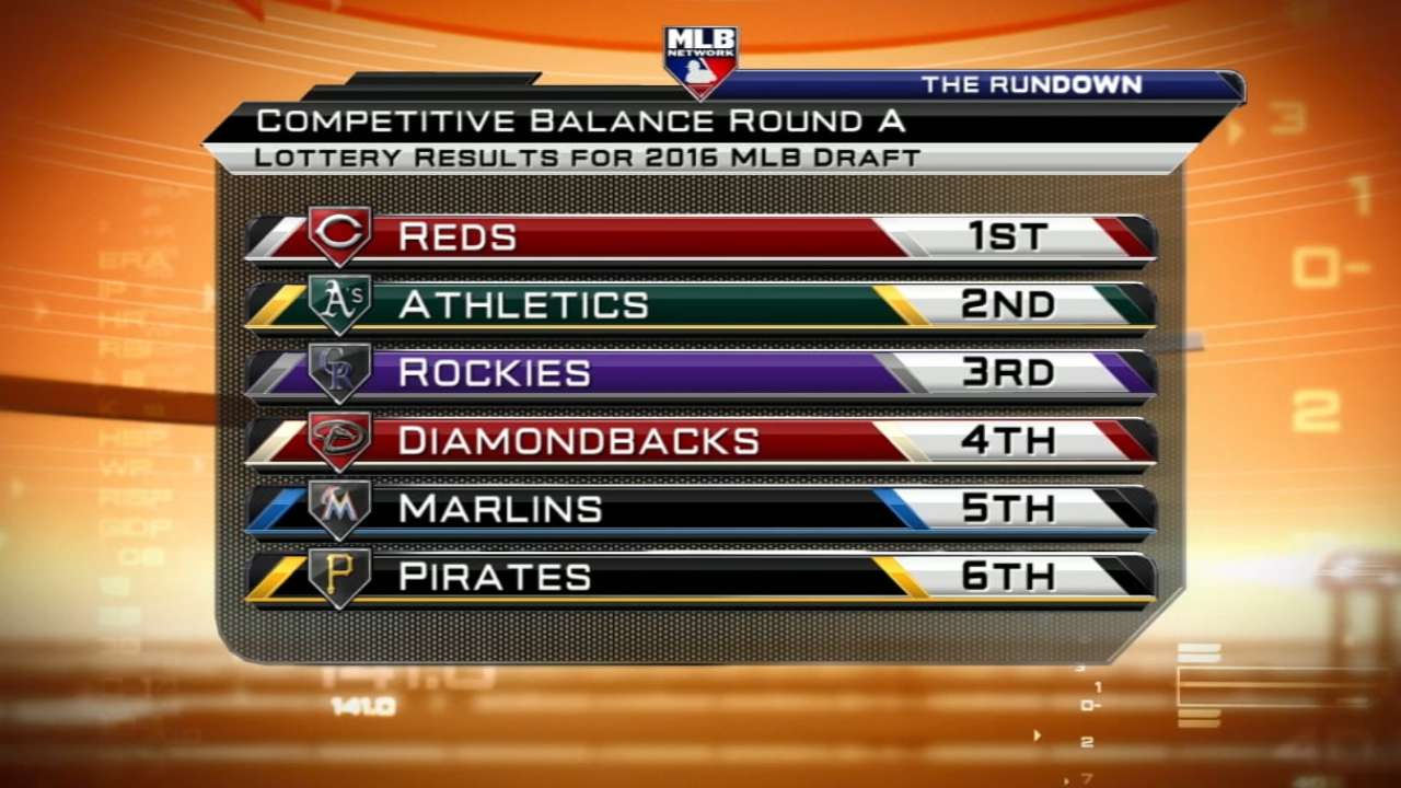 Reds get 1st pick in Competitive Balance Round A