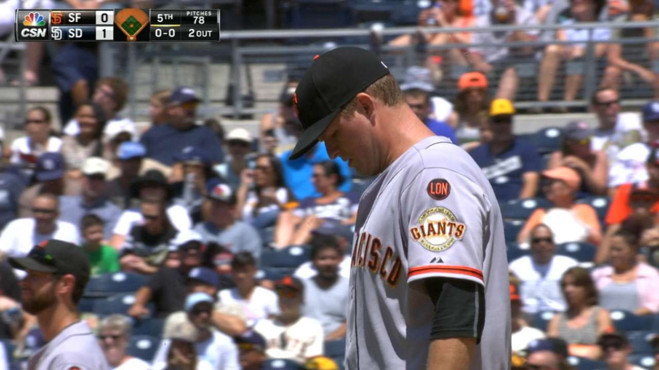 Cain holds Padres to one run