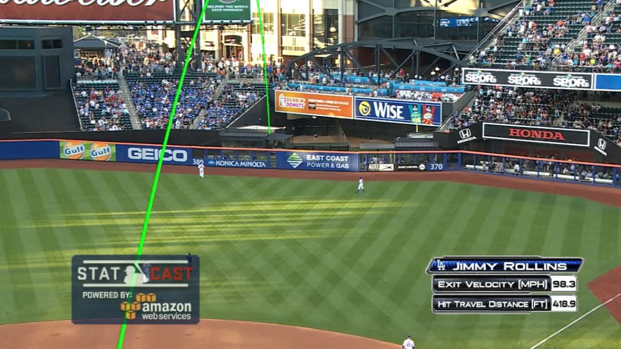 Statcast: Rollins' solo homer