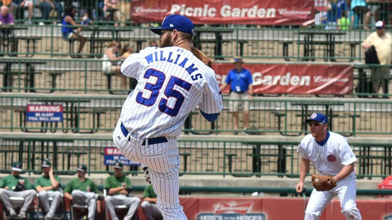 Top Prospects: Williams, CHC