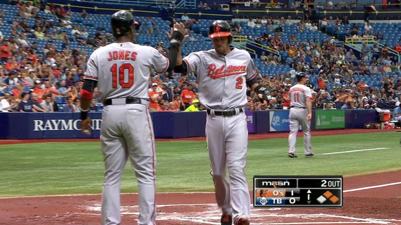 Fast start vs. Rays sparks Orioles