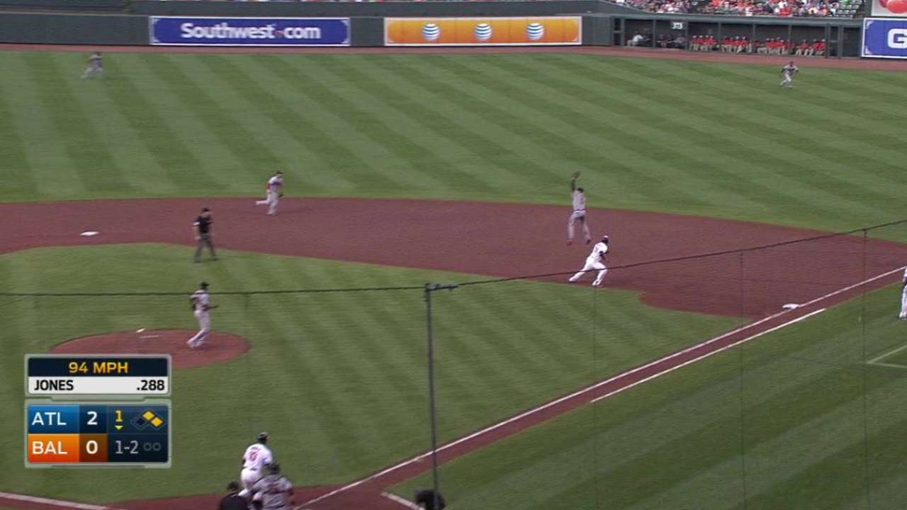 Fast start goes for naught as Braves fall to O's